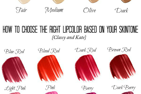 How To Chose The Right Lipcolor {Based On Your Skintone}